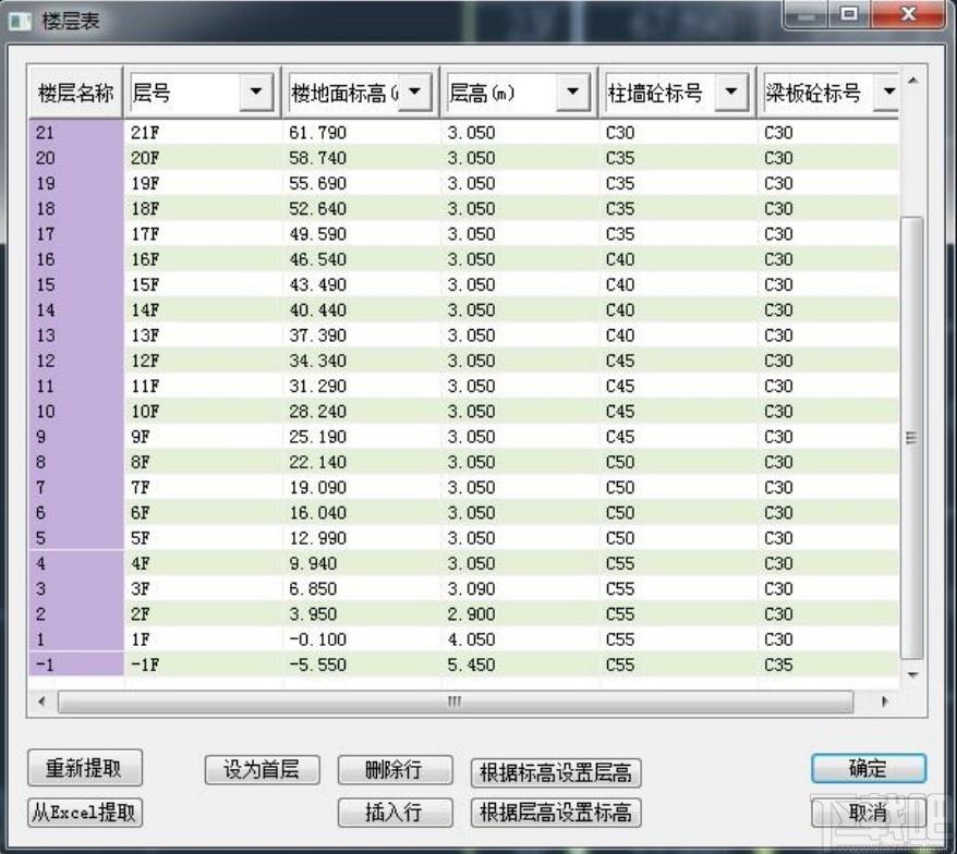 品茗bim模板工程設計軟件