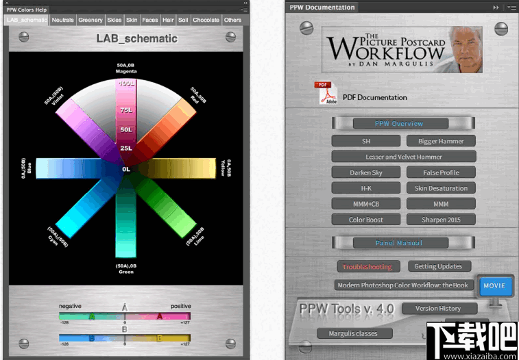 PPW Tools(PS修圖輔助工具)