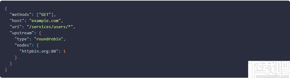 Apache APISIX(微服務API網關)
